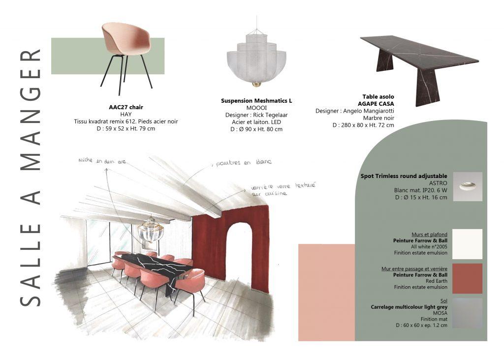 blog décoration Ophélie Ribeyre présentation d'une future architecte d'intérieur études réalisées carnet de détails du projet présenté